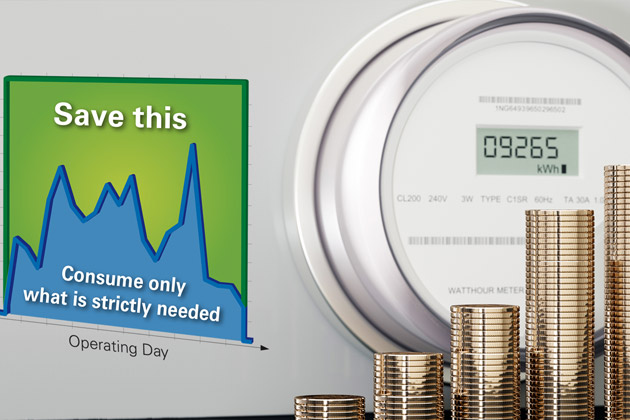 energie efficientie
